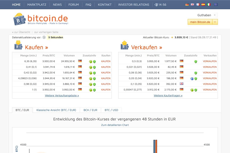 Bitcoin.De überweisung